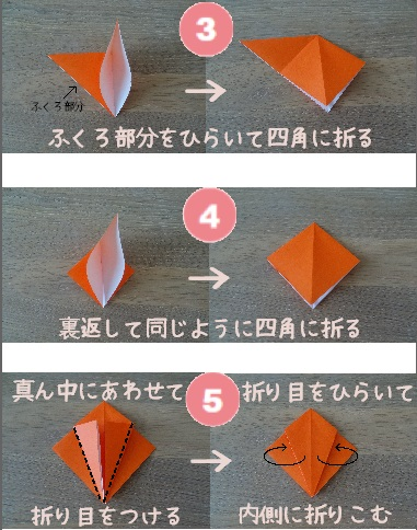 かぼちゃおばけ 作り方3~5
