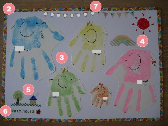 家族ぞう手形アート 装飾手順2-8