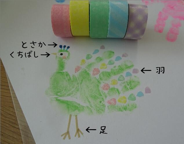 動物手形足形アート 手順11-2