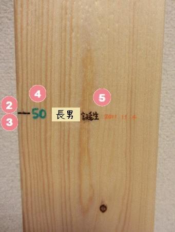 身長計装飾 手順2-5