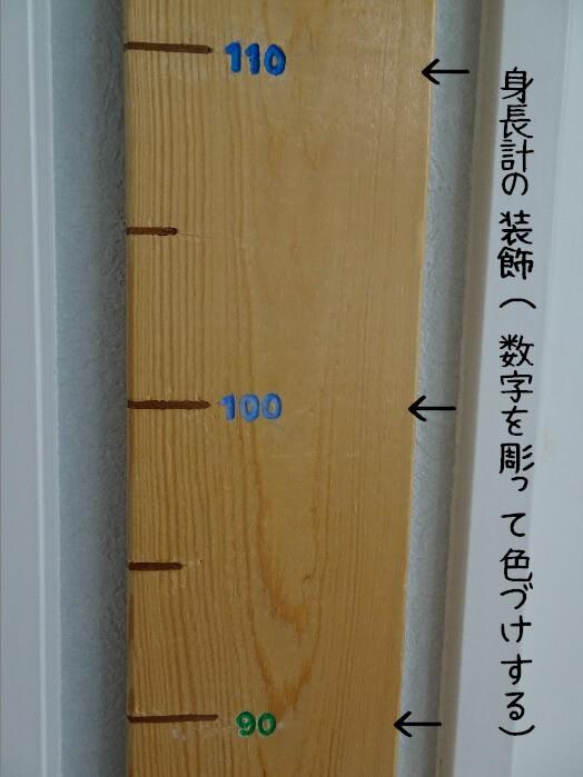 身長計の装飾 作り方